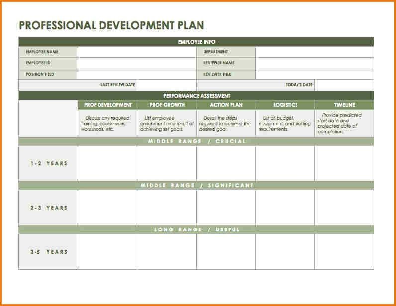 PROFESSIONAL DEVELOPMENT PLAN TEMPLATE | sop format sample
