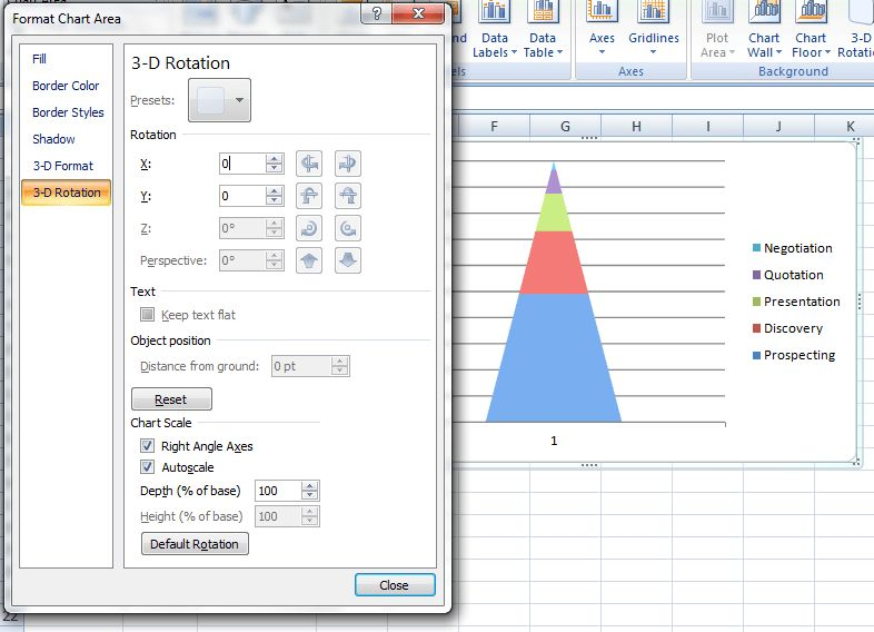 Excel Dashboard Templates How-to Make a Sales Pipeline Funnel ...