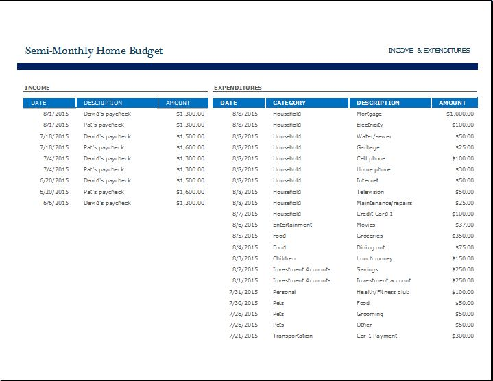 Semi Monthly Home Budget Template | Word & Excel Templates