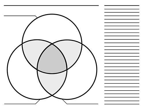 Best 20+ Venn diagram template ideas on Pinterest   Animals ...
