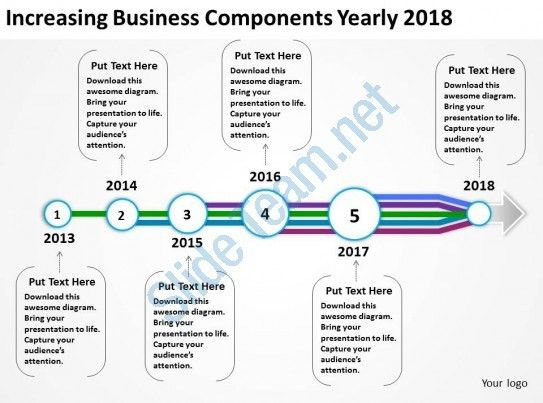 Product Roadmap Timeline Increasing Business Components yearly ...