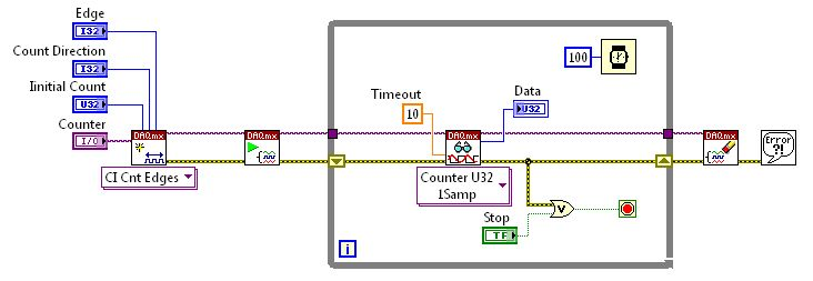 64-bit Counter Example DAQ Personality - National Instruments