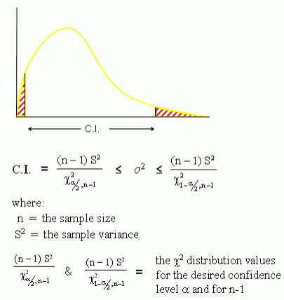 Z Confidence Interval for Means - Example - Knowledge Hills