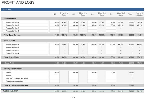 Profit and Loss Template | Free Statement Templates - Social Funda