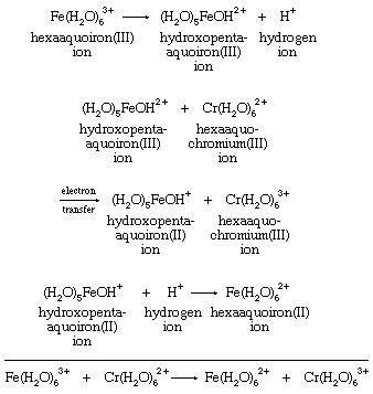 oxidation-reduction reaction - Mechanisms of redox reactions ...