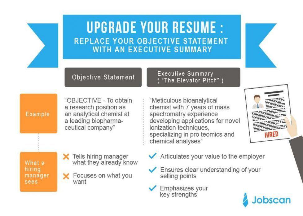 Resume : Seacoast Youth Academy Senior Sales Executive Resume ...