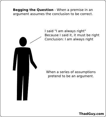 begging the question - Google Search | Winning an Argument ...