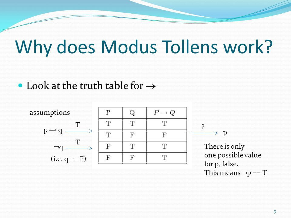 Discrete Maths 4. Proofs Objectives - ppt download