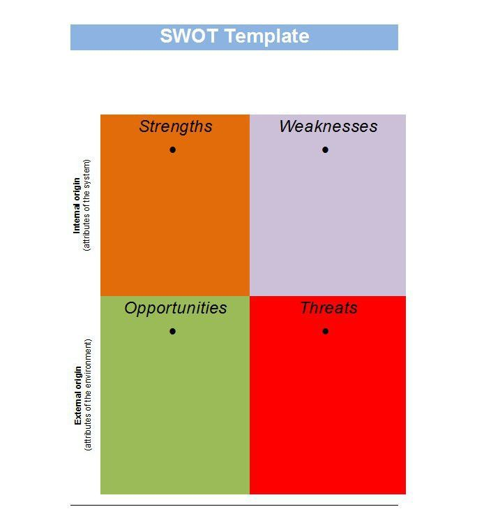 Swot Analysis Template. Swot Analysis Template Performing Swot ...