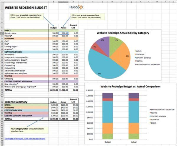 10 Top Tips for Creating an Excel Budget or Excel Budget Template ...