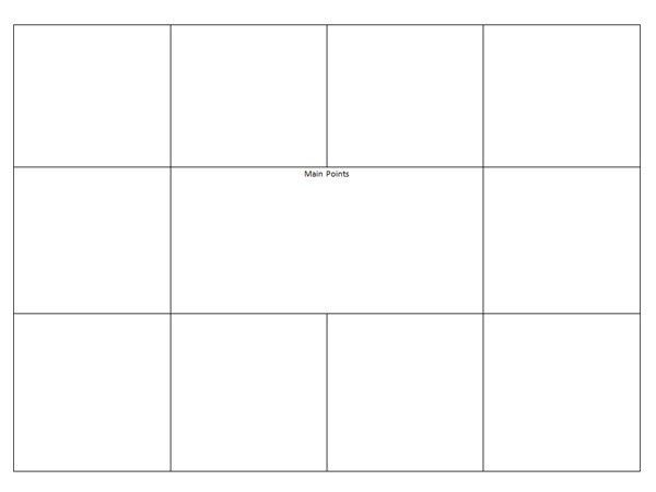 Visual Meeting Notes Template