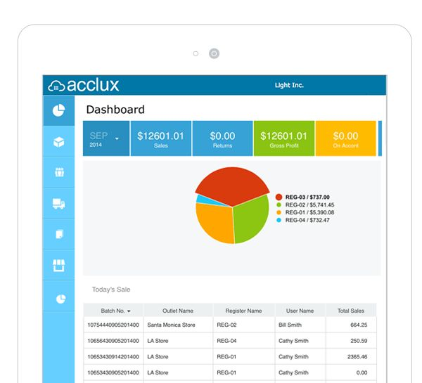 acclux - accounting software for landscaping business