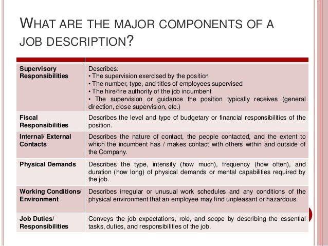 Teller Job Description. Teller Resume Description Sales Teller ...
