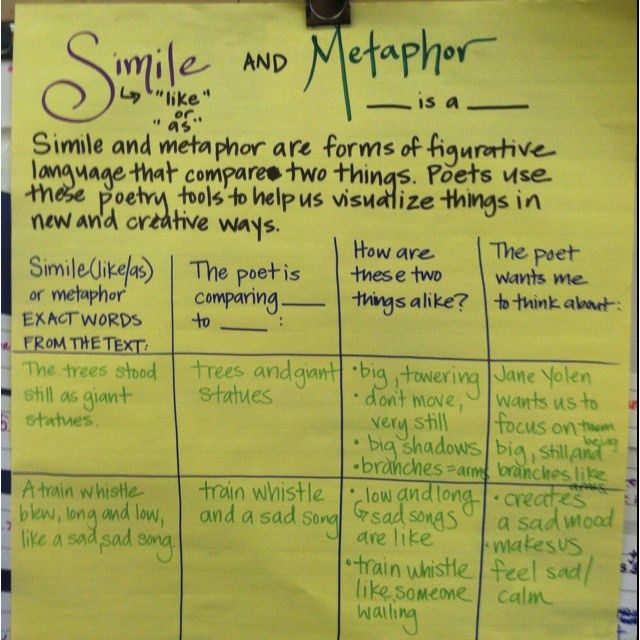 """Simile and metaphor in poetry. Examples from Jane Yolen's """"Owl ..."""