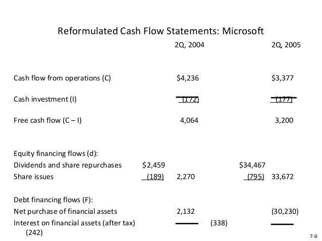 5 a framework for reformulating financial statements