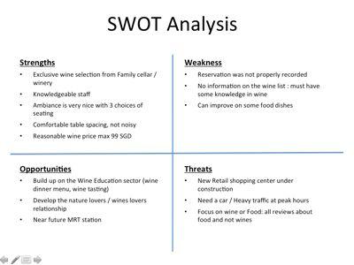 Restaurant swot analysis essay - Term Essays:- filisha.com