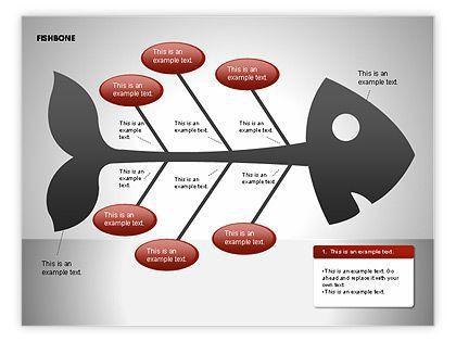 Best 25+ Ishikawa diagram ideas on Pinterest | Lean project, 5 s ...