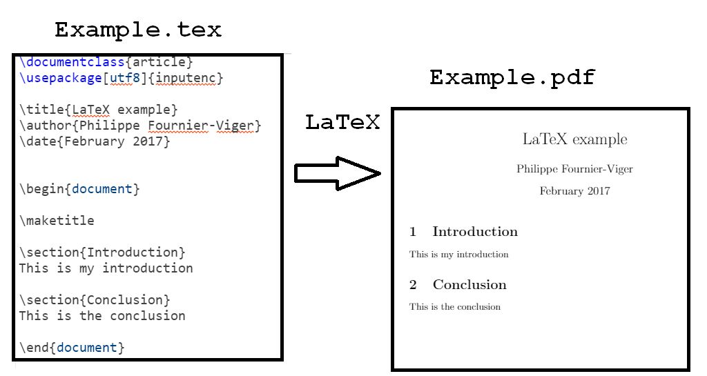 Using LaTeX for writing research papers - The Data Mining Blog