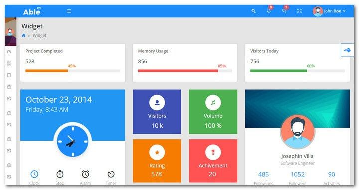 15+ Brilliant Admin Panel Template Designs Based On Twitter Bootstrap