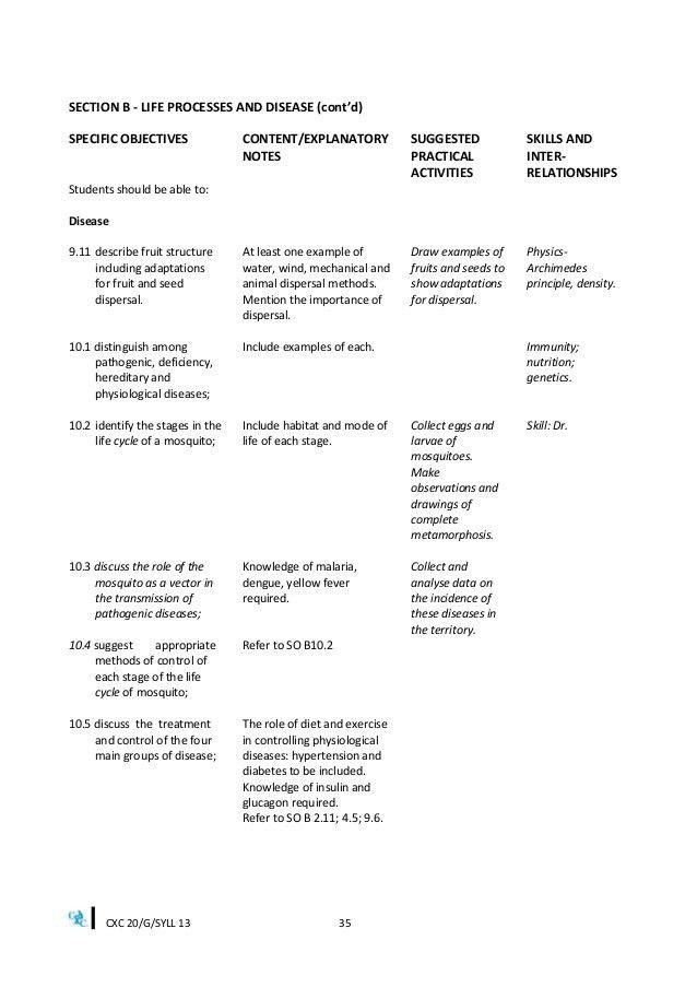 Csec biology syllabus