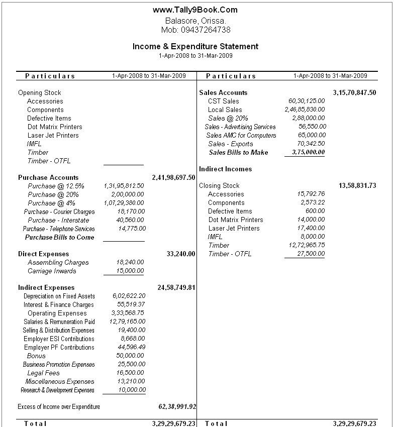 Nonprofit Balance Sheet. Financialposition-1 Taxes And Sustainable ...