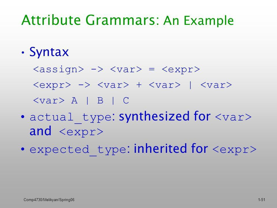 ISBN Chapter 3 Describing Syntax and Semantics. - ppt download