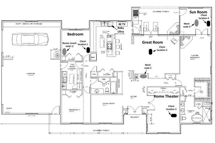Home Office : Floorplan For Mesh Network Tests Modern New 2017 ...