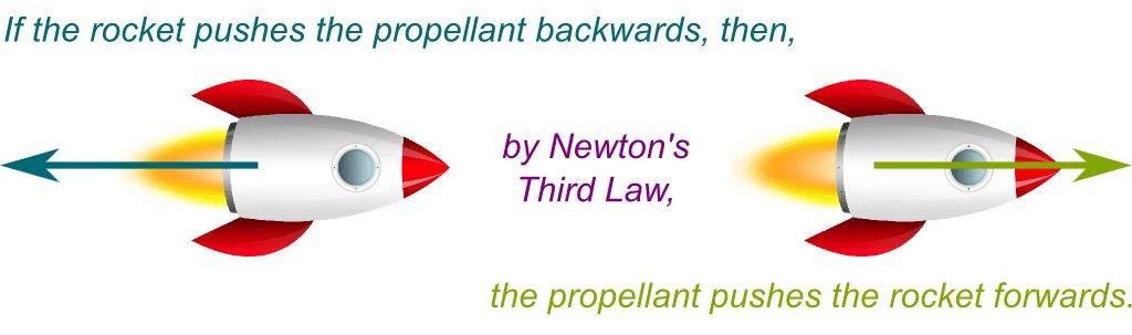 The Unlikely Correctness of Newton's Laws | Science4All