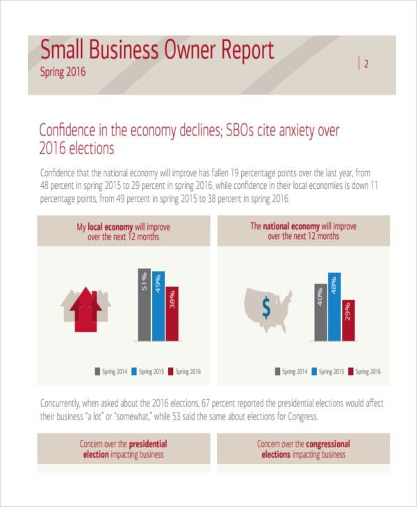 9+ Business Report Examples, Samples