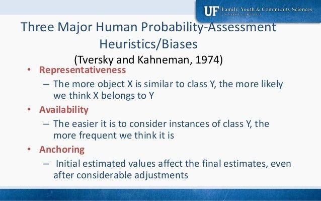 Heuristics, Anchoring & Narrowing Choice