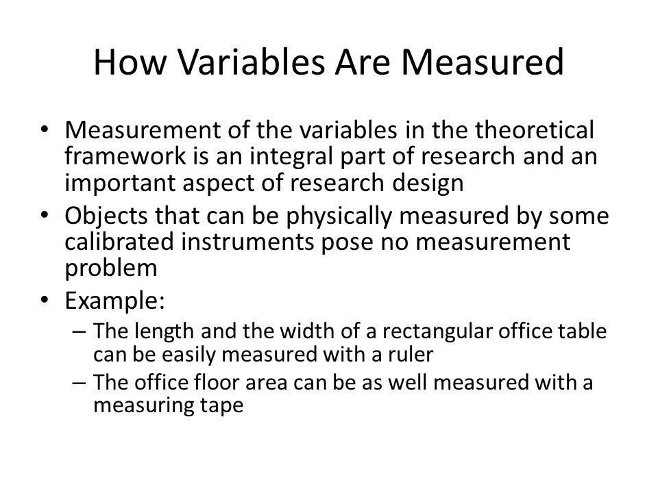 Measurement of Variables Operational Definition. Learning Outcomes ...
