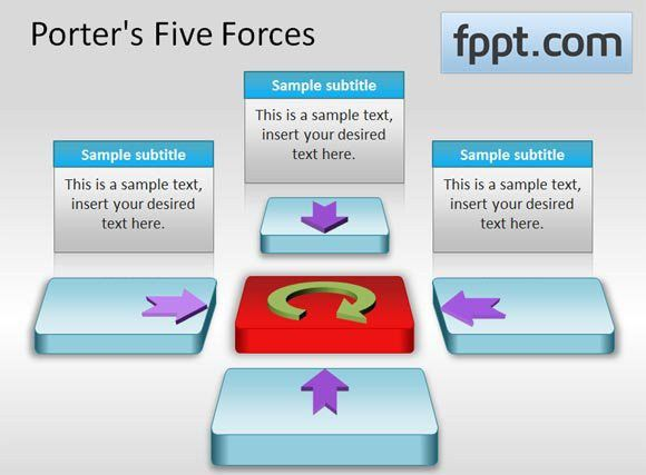 5 Forces PowerPoint Template