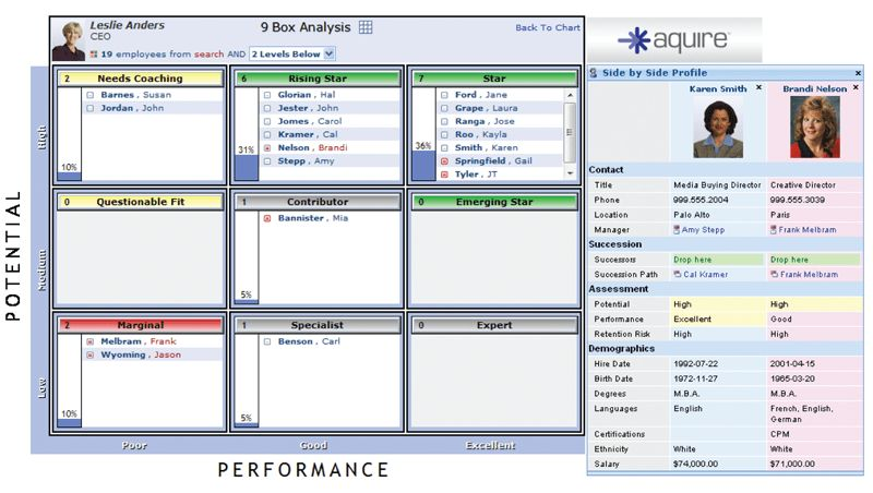 Succession Planning, 9-Box, & Talent Management Software from Aquire