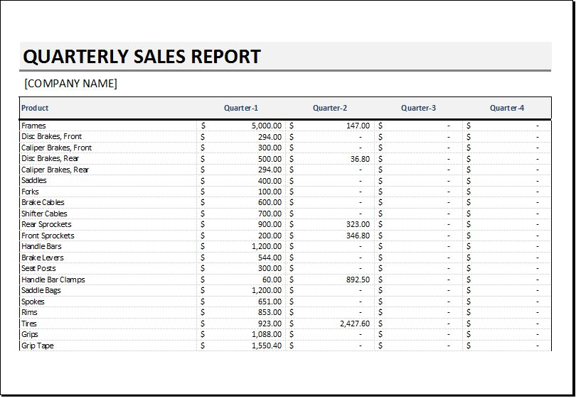 Quarterly Sales Report Template for EXCEL | Excel Templates