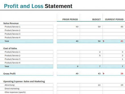 Profit and Loss Excel Templates Free