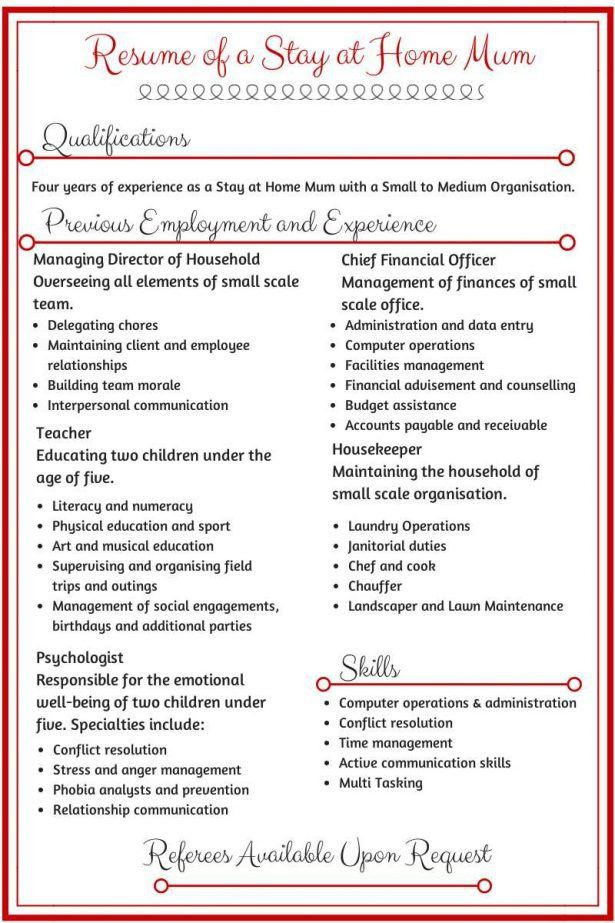 Resume : Sample Resumes For Jobs Legal Cv Professional Cover ...
