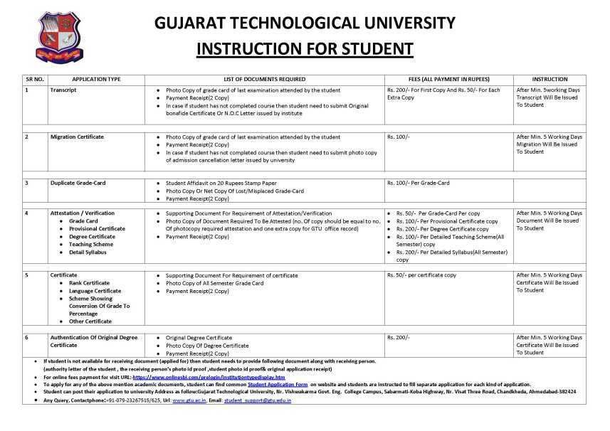 University of Gujarat NOC Form - 2017 2018 Student Forum