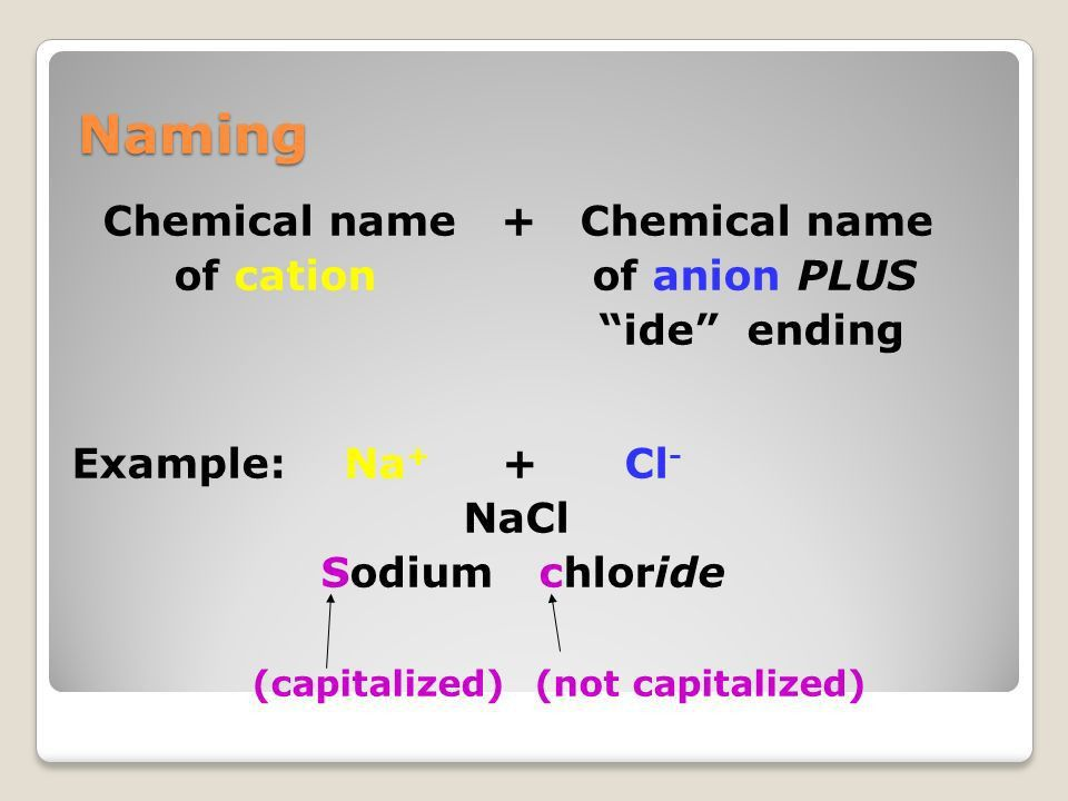 Chemical Names and Formulas. - ppt video online download