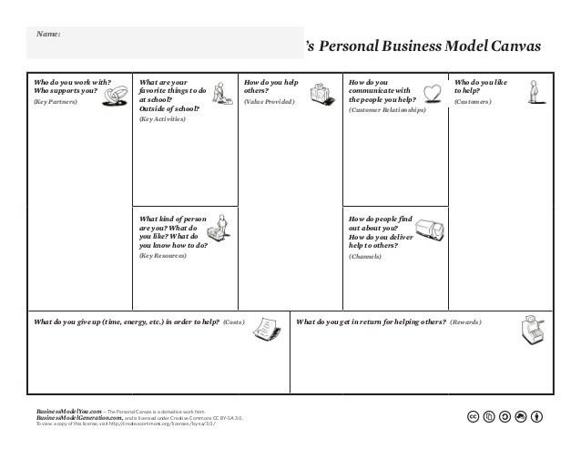 Business model you template