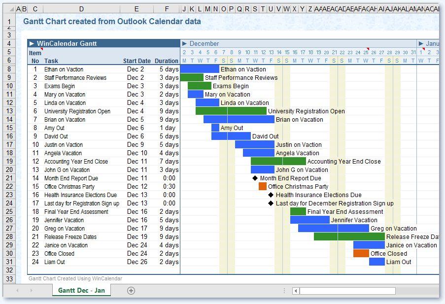 Create a Gantt Chart in Excel from Calendar data