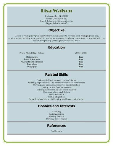 Waitress or Hostess Resume Template | Resume Templates and Samples ...