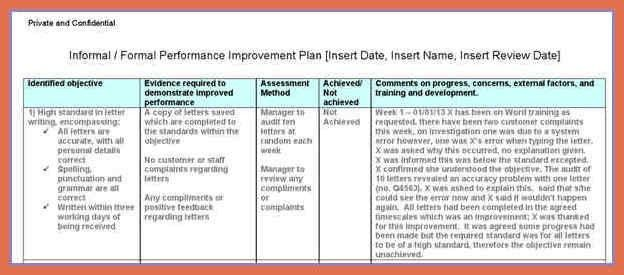 Awesome Template For Performance Improvement Plan Pictures - Best ...