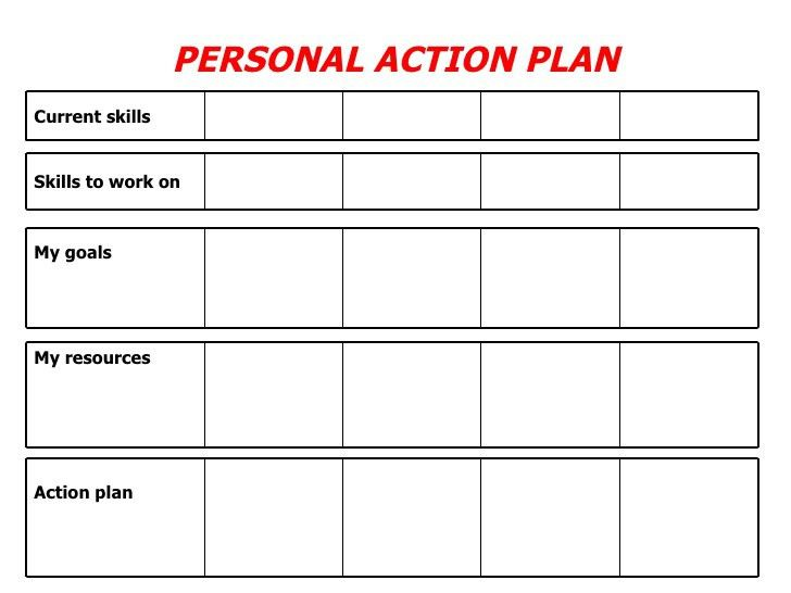 How to make an action plan in excel - Excel About