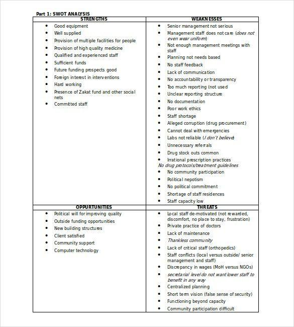15+ Microsoft Word SWOT Analysis Templates | Free & Premium Templates