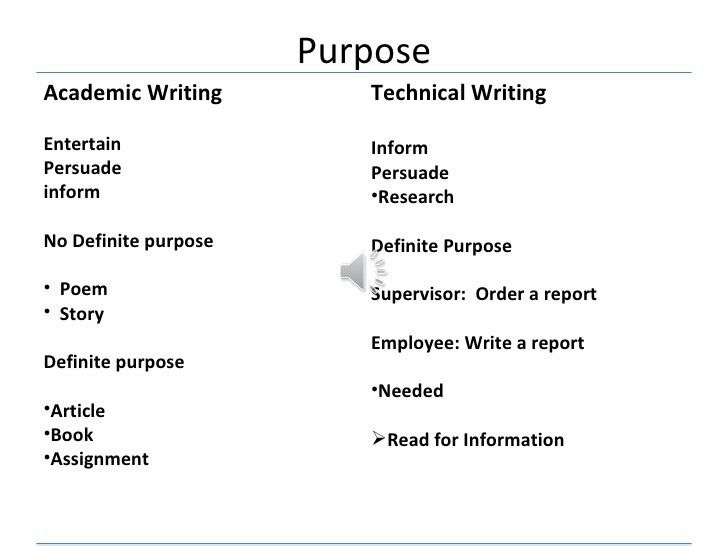 ENG 131: Technical Writing Introduction PowerPoint
