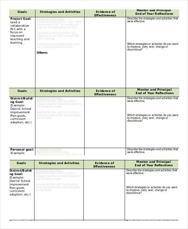 Action Plan Templates - 9+ Free Word, PDF Documents Download ...