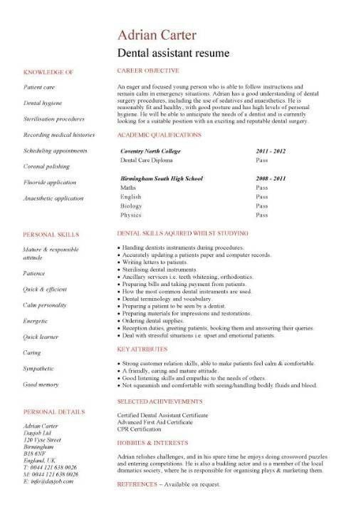 Dentist CV sample, Cleaning, filling, extracting and replacing teeth.