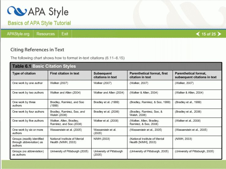 Best 25+ Apa style reference ideas on Pinterest | Apa guide, Apa ...