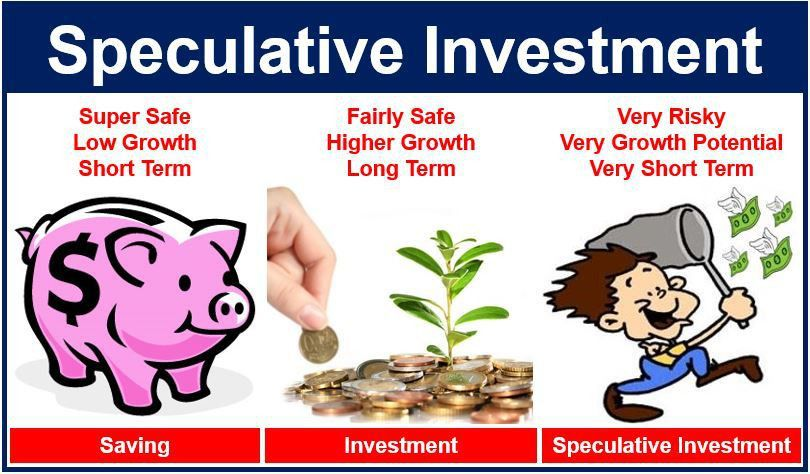What is a speculative investment? Definition and meaning - Market ...