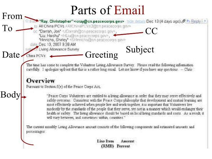 Email Lesson